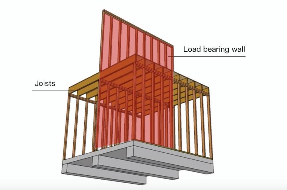 loading bear wall 5